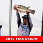 Toyota Texas Bass Classic 2015はブレント・エーラーが優勝